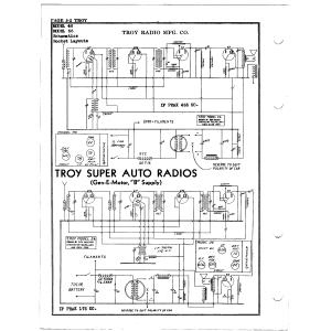 Troy Radio & Telev. Co. 46