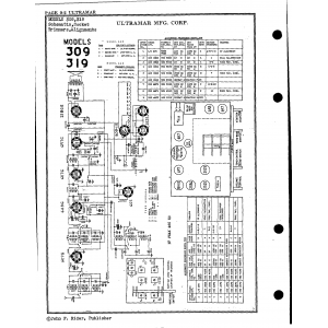 Ultramar Mfg. Corp. 309