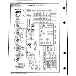 Ultramar Mfg. Corp. 319
