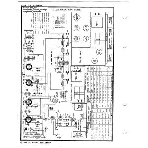 Ultramar Mfg. Corp. 345