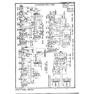 Ultramar Mfg. Corp. 487