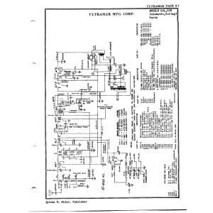 Ultramar Mfg. Corp. 802