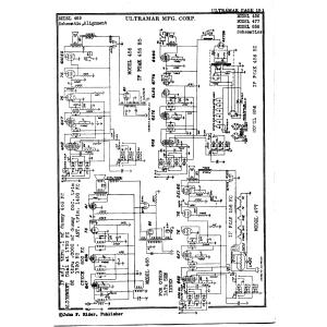 Ultramar Mfg. Corp. 856