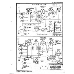 Ultramar Mfg. Corp. 857