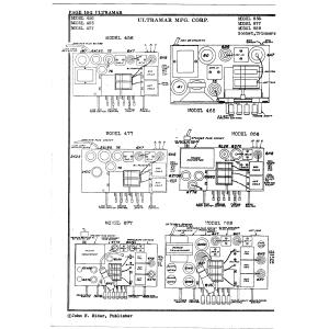 Ultramar Mfg. Corp. 877