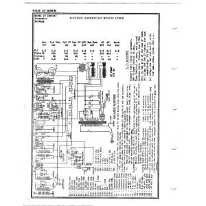 United American Bosch Corp. 10
