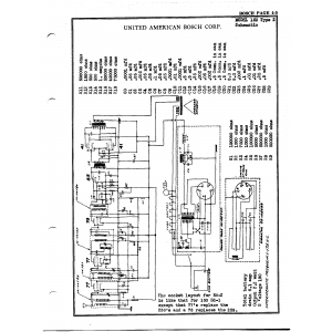 United American Bosch Corp. 150 Type 2