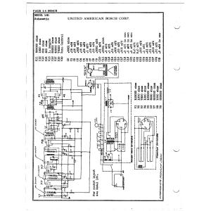 United American Bosch Corp. 160