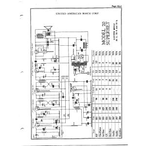 United American Bosch Corp. 20 K