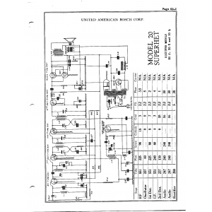 United American Bosch Corp. 20 L