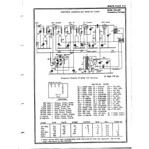United American Bosch Corp. 236