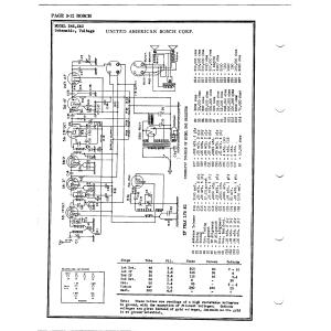 United American Bosch Corp. 242