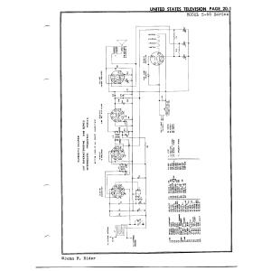 United States Television Mfg. Co. 5-66