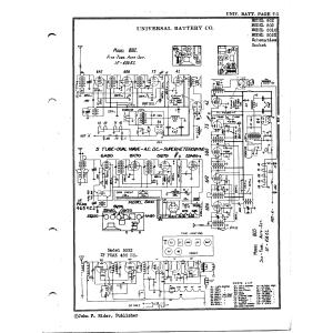 Universal Battery Co. 5010