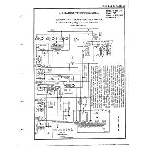 U.S. Radio & Television Corp. 19