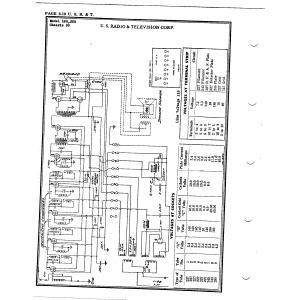 U.S. Radio & Television Corp. 250