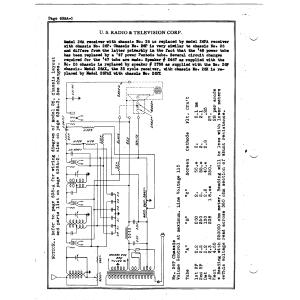 U.S. Radio & Television Corp. 26P Chassis