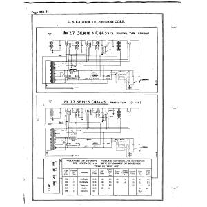 U.S. Radio & Television Corp. 27