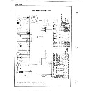 Ware Manufacturing Corp. Bantam