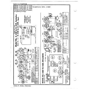 Warwick Mfg. Corp. 0-430