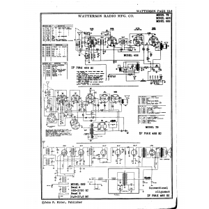 Watterson Radio Mfg. Co. 406