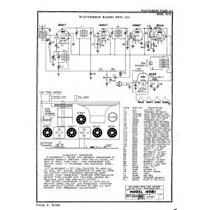 Watterson Radio Mfg. Co. 4581