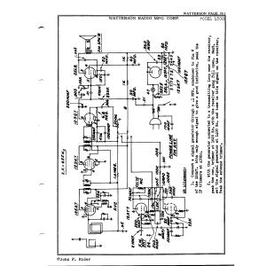 Watterson Radio Mfg. Co. 4800