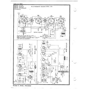 Watterson Radio Mfg. Co. 49