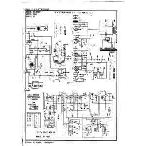 Watterson Radio Mfg. Co. 56AC