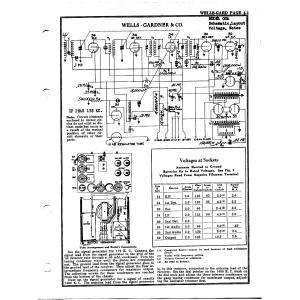 Wells-Gardner & Co. 00A