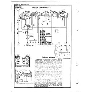 Wells-Gardner & Co. 06A