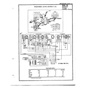 Western Auto Supply Co. 62