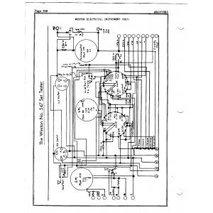 Weston Electrical Instrument Co. 547