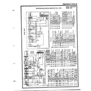Wholesale Radio Service Co., Inc. 53