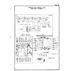 Wholesale Radio Service Co., Inc. AC-524