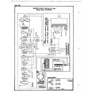 Wholesale Radio Service Co., Inc. Auto Super