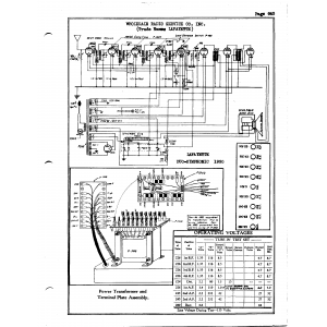 Wholesale Radio Service Co., Inc. Duo-Symphonic 1930