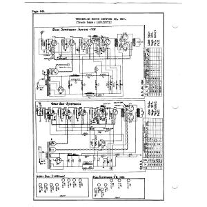 Wholesale Radio Service Co., Inc. Great Duo-Symphonic