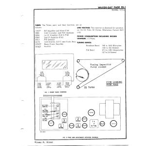 Wilcox-Gay Corp. 2761
