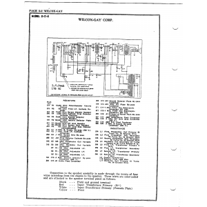 Wilcox-Gay Corp. 2-T-5