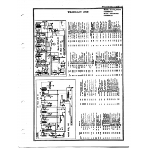 Wilcox-Gay Corp. 3-J-5