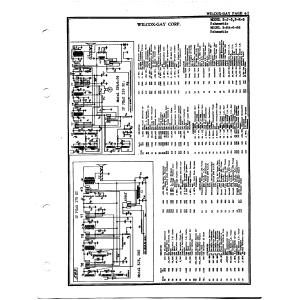 Wilcox-Gay Corp. 3-K-5