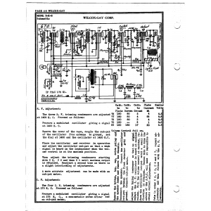 Wilcox-Gay Corp. 3-R-6