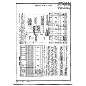 Zenith Radio Corp. 1000Z Revised
