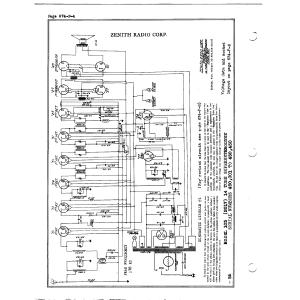Zenith Radio Corp. 103