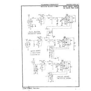 Zenith Radio Corp. 10H551