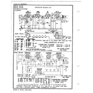 Zephyr Radio Co. 153-5L