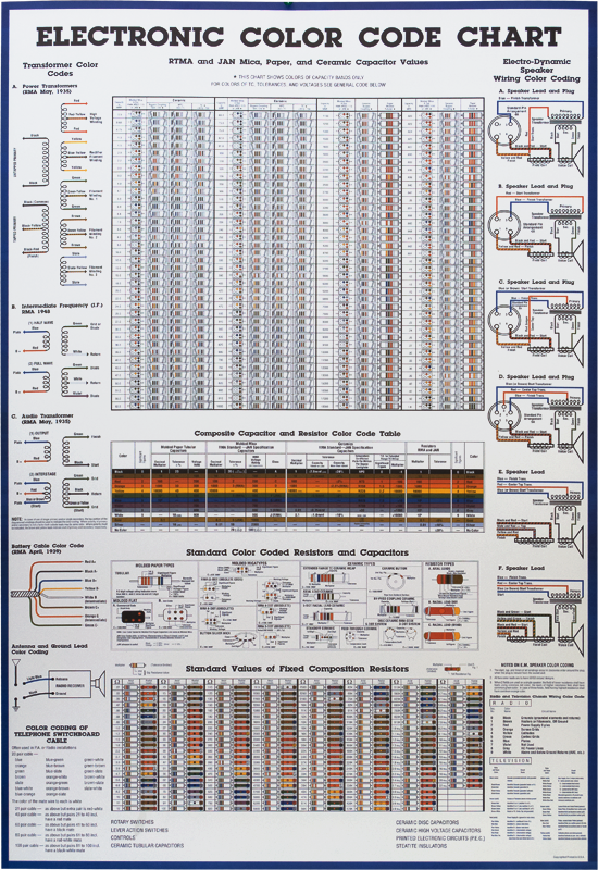 Poster Electronic Color Code Chart Antique Electronic Supply